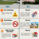 Dos and Don'ts of selling your home